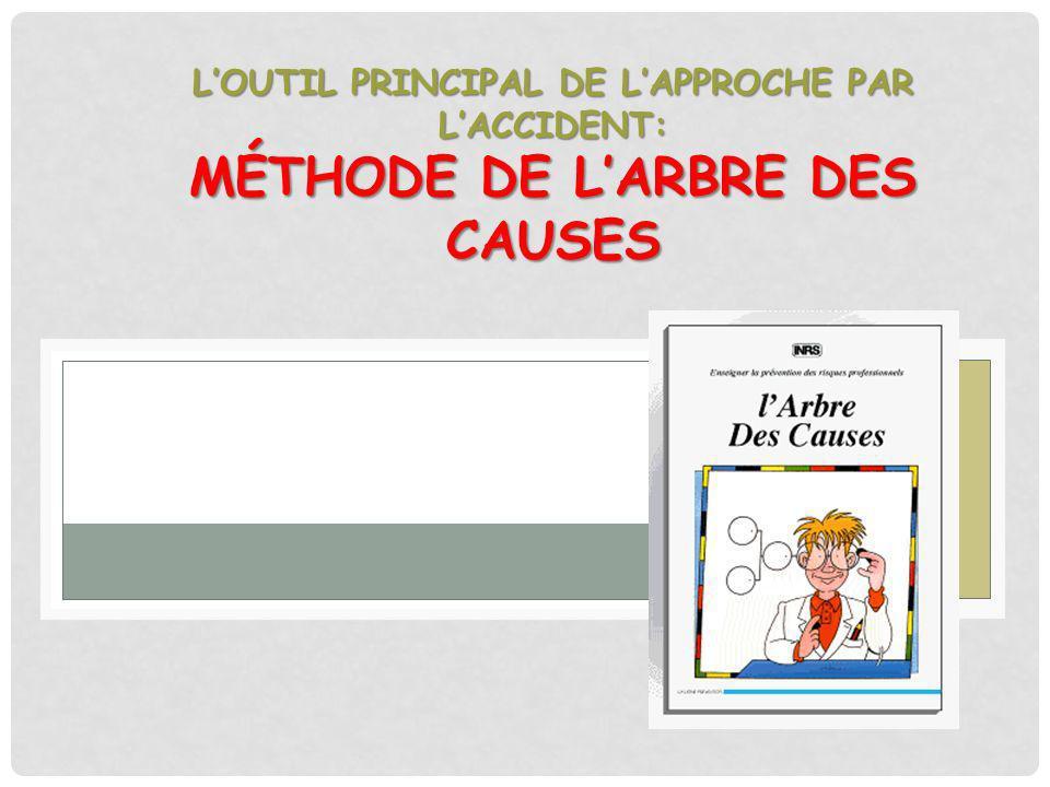 LOUTIL PRINCIPAL DE LAPPROCHE PAR LACCIDENT: MÉTHODE DE LARBRE DES CAUSES