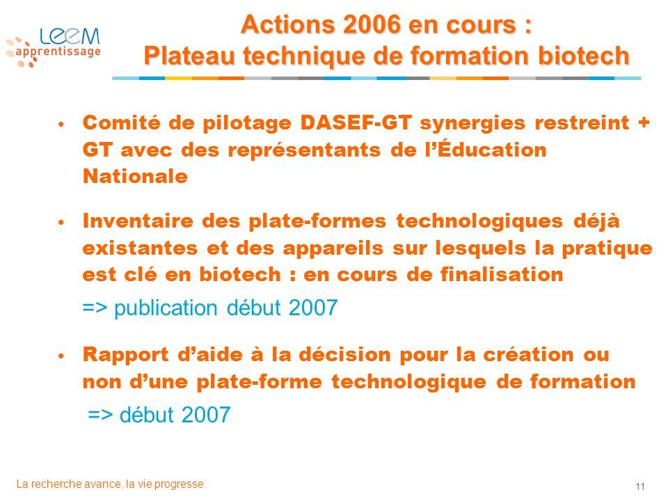 11 La recherche avance, la vie progresse. Méthodologie et calendrier Comité de pilotage DASEF-GT synergies restreint + GT avec des représentants de lÉ