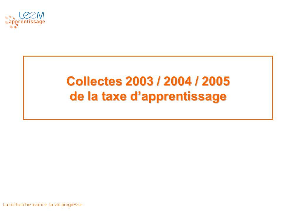 La recherche avance, la vie progresse. Collectes 2003 / 2004 / 2005 de la taxe dapprentissage