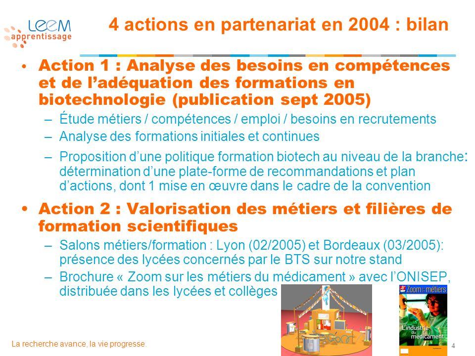 4 La recherche avance, la vie progresse. Action 1 : Analyse des besoins en compétences et de ladéquation des formations en biotechnologie (publication