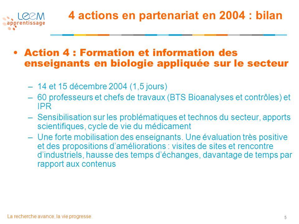 5 La recherche avance, la vie progresse. Action 4 : Formation et information des enseignants en biologie appliquée sur le secteur –14 et 15 décembre 2