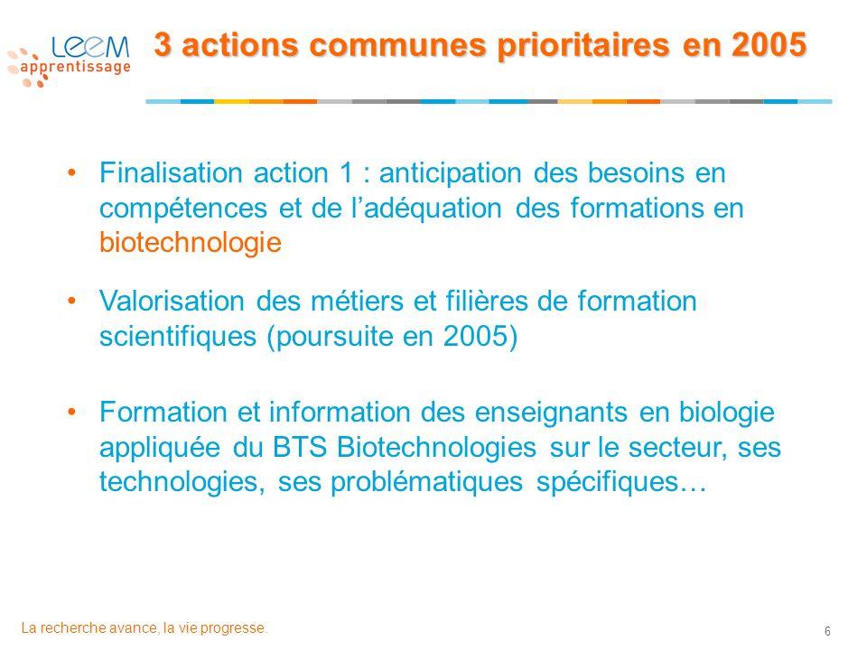 6 La recherche avance, la vie progresse. 3 actions communes prioritaires en 2005 Finalisation action 1 : anticipation des besoins en compétences et de