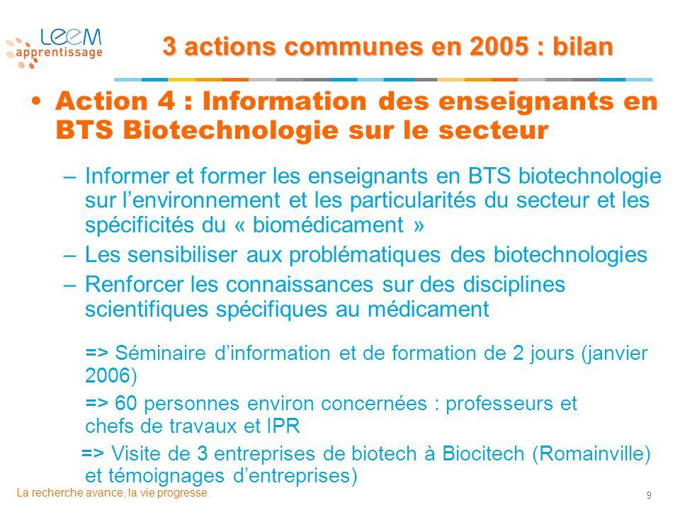 9 La recherche avance, la vie progresse. Action 4 : Information des enseignants en BTS Biotechnologie sur le secteur –Informer et former les enseignan