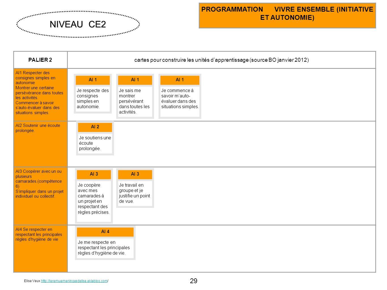 29 PALIER 2cartes pour construire les unités dapprentissage (source BO janvier 2012) AI1 Respecter des consignes simples en autonomie Montrer une cert