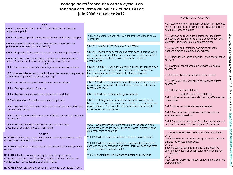 codage de référence des cartes cycle 3 en fonction des items du palier 2 et des BO de juin 2008 et janvier 2012. DIRE DIRE 1 Sexprimer à loral comme à