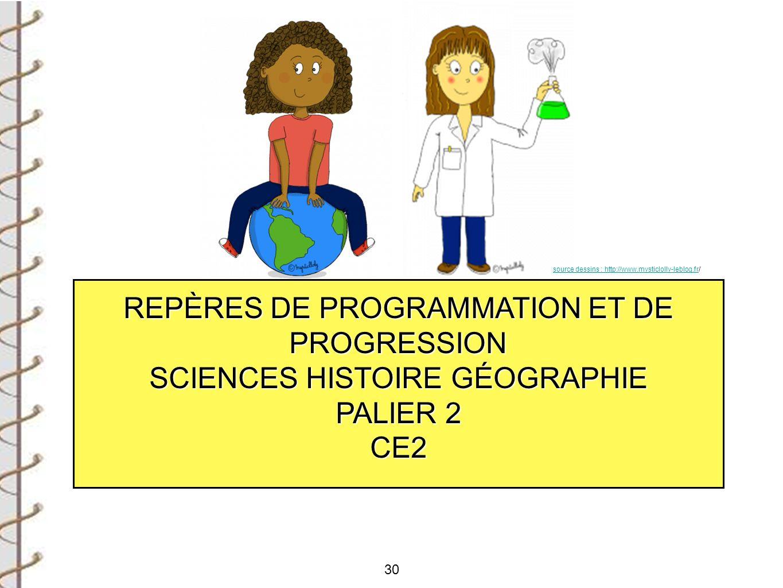 30 REPÈRES DE PROGRAMMATION ET DE PROGRESSION SCIENCES HISTOIRE GÉOGRAPHIE PALIER 2 CE2 source dessins : http://www.mysticlolly-leblog.frsource dessin