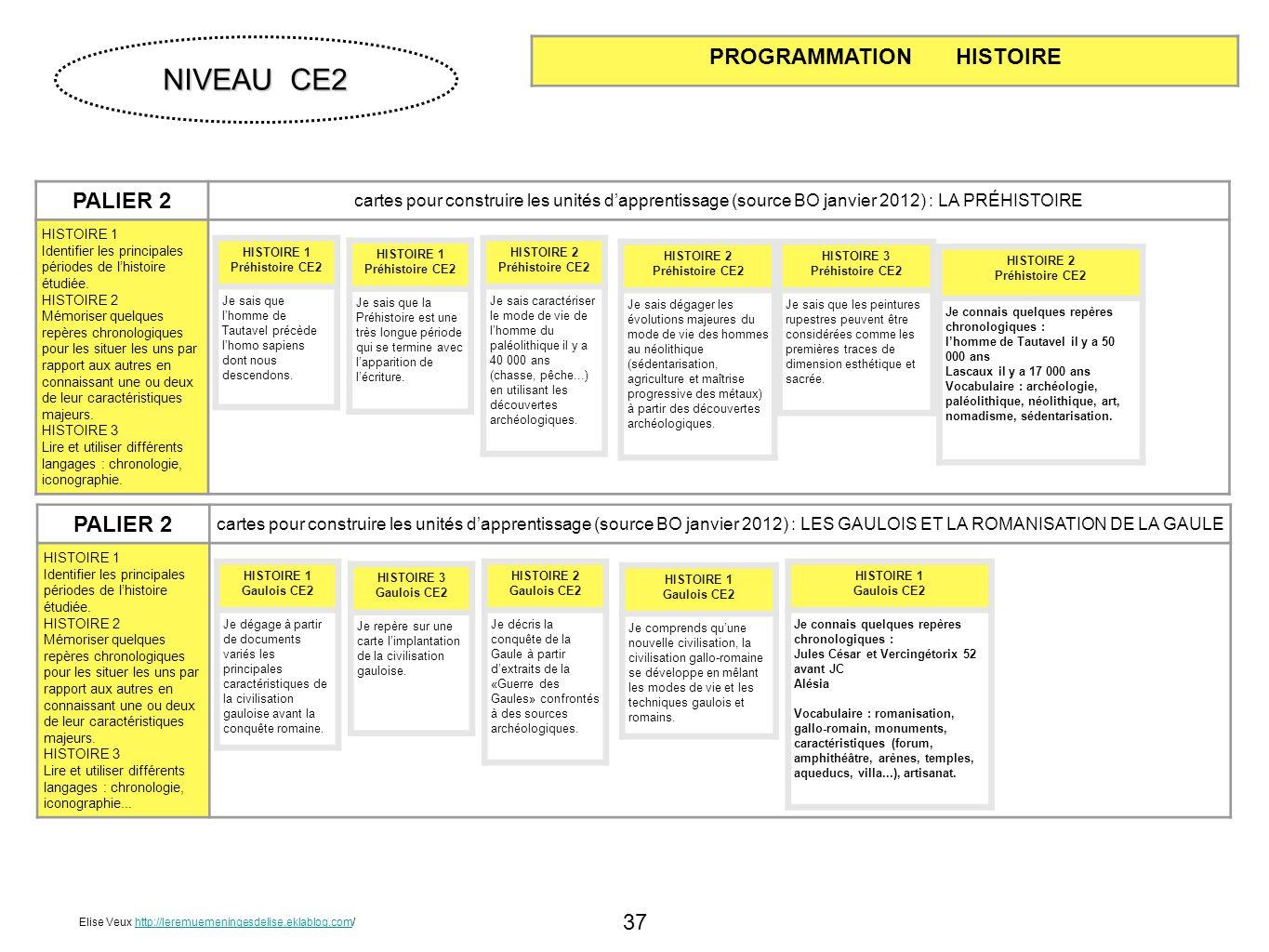 37 PALIER 2 cartes pour construire les unités dapprentissage (source BO janvier 2012) : LA PRÉHISTOIRE HISTOIRE 1 Identifier les principales périodes