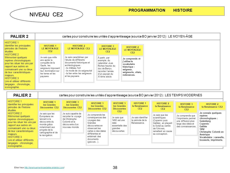 38 PALIER 2 cartes pour construire les unités dapprentissage (source BO janvier 2012) : LE MOYEN-ÂGE HISTOIRE 1 Identifier les principales périodes de