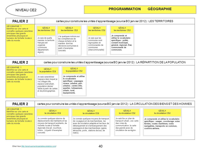 40 PALIER 2 cartes pour construire les unités dapprentissage (source BO janvier 2012) : LES TERRITOIRES GÉOGRAPHIE 1 Identifier sur une carte et conna