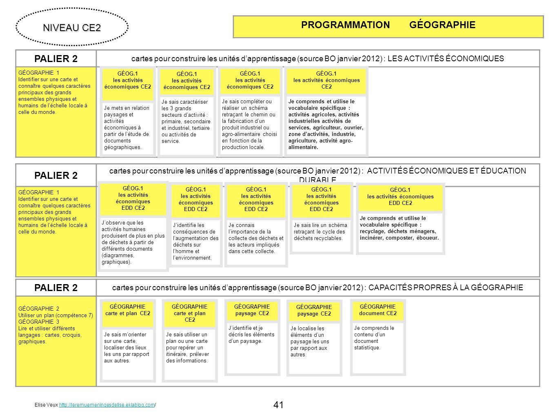 41 PALIER 2 cartes pour construire les unités dapprentissage (source BO janvier 2012) : LES ACTIVITÉS ÉCONOMIQUES GÉOGRAPHIE 1 Identifier sur une cart