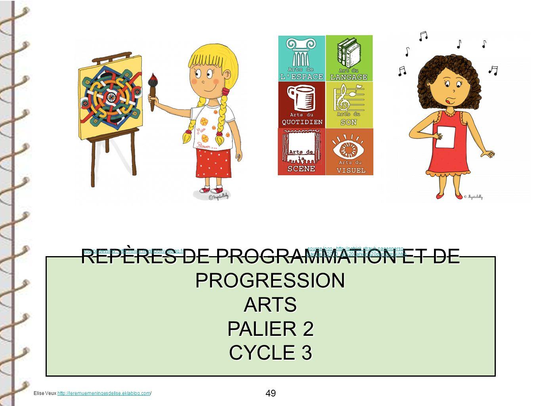 49 REPÈRES DE PROGRAMMATION ET DE PROGRESSION ARTS PALIER 2 CYCLE 3 source logo : http://patrick.straub.pagesperso- orange.fr/2010_le%20cahier%20perso