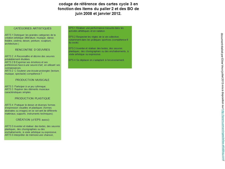 codage de référence des cartes cycle 3 en fonction des items du palier 2 et des BO de juin 2008 et janvier 2012. CATÉGORIES ARTISTIQUES ARTS 1 Disting