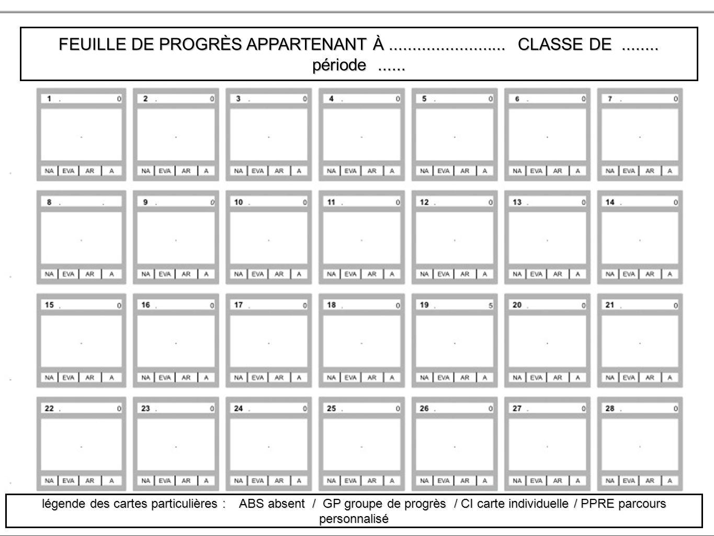 54 FEUILLE DE PROGRÈS APPARTENANT À......................... CLASSE DE........ période...... légende des cartes particulières : ABS absent / GP groupe