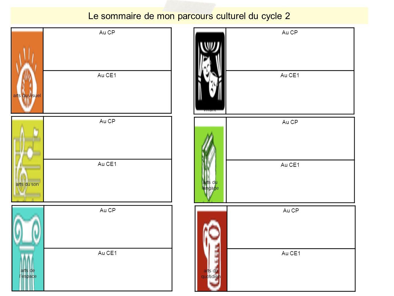 Le sommaire de mon parcours culturel du cycle 2 arts du visuel Au CP Au CE1 arts du spectacle vivant Au CP Au CE1 arts du son Au CP Au CE1 arts du lan