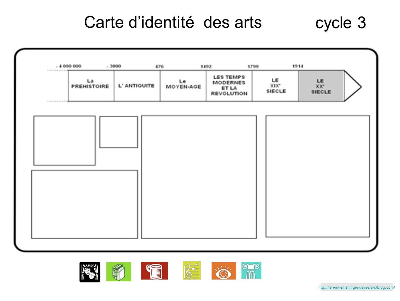 Carte didentité des arts cycle 3 http://leremuemeningesdelise.eklablog.comhttp://leremuemeningesdelise.eklablog.com/