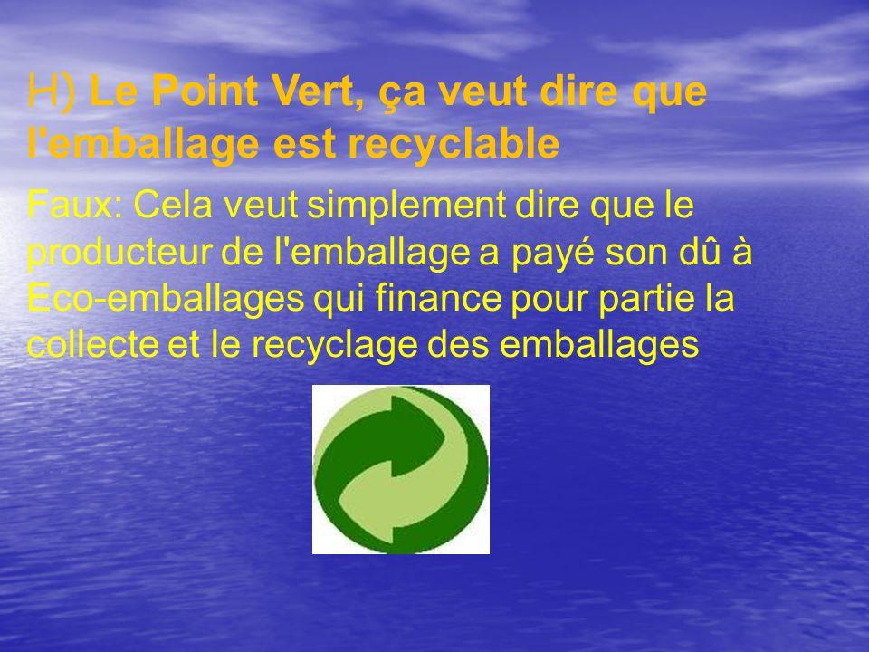 H) Le Point Vert, ça veut dire que l'emballage est recyclable Faux: Cela veut simplement dire que le producteur de l'emballage a payé son dû à Eco-emb