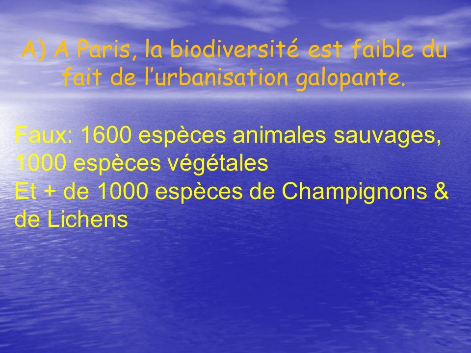 A) A Paris, la biodiversité est faible du fait de lurbanisation galopante. Faux: 1600 espèces animales sauvages, 1000 espèces végétales Et + de 1000 e