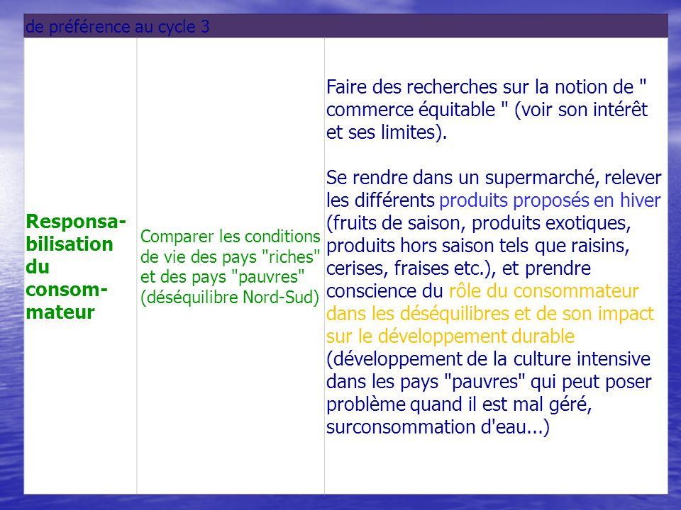 de préférence au cycle 3 Responsa- bilisation du consom- mateur Comparer les conditions de vie des pays