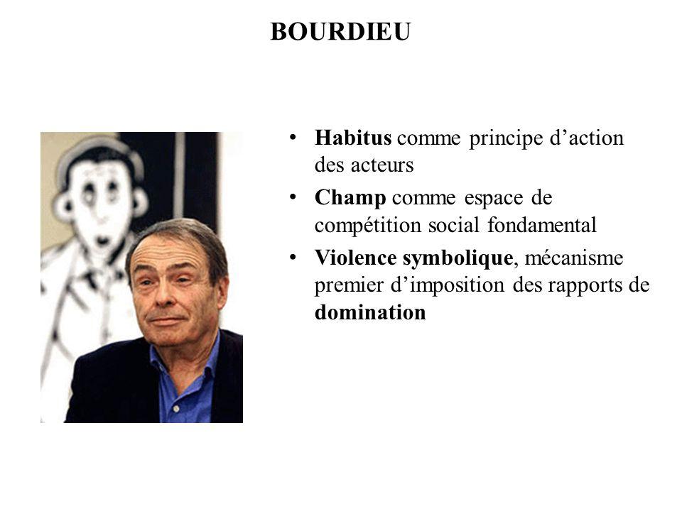 Bourdieu Lœuvre de Bourdieu est ordonnée autour de quelques concepts directeurs centralité de lhabitus comme principe de laction des acteurs dans le monde social monde social divisé en champs constituant des lieux de compétition structurés autour denjeux spécifiques.