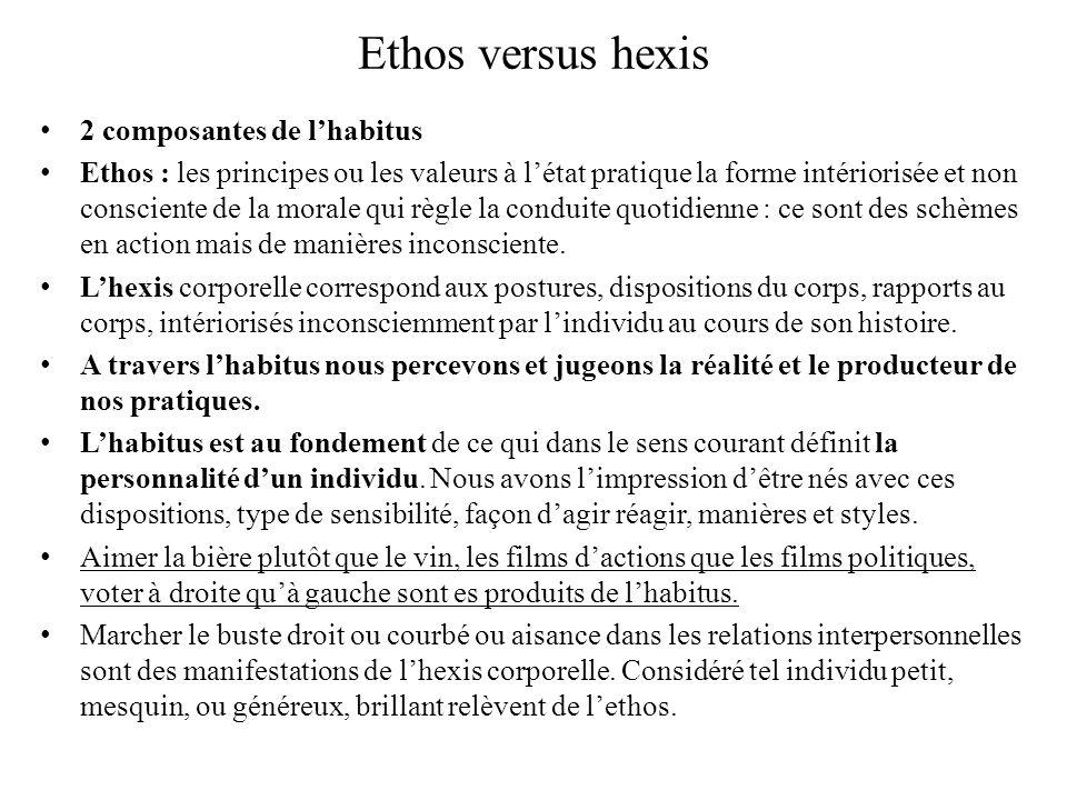 Habitus primaire, secondaire Habitus primaire, du groupe familial.