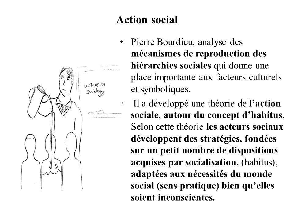 Bourdieu héritier de la sociologie classique Bourdieu a synthétisé de Max Weber : il a retenu limportance de la domination et du symbolique dans la vie sociale, ainsi que lidée des ordres sociaux qui deviendront des champs.