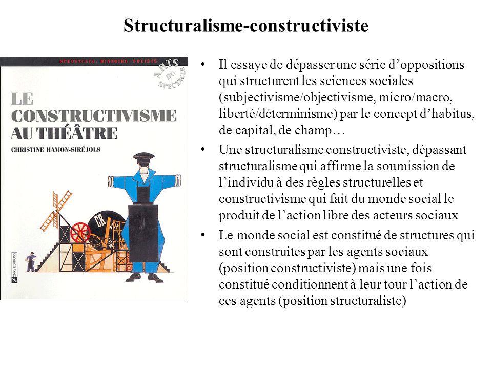 Structuralisme constructiviste « Structuralisme constructiviste » ou « constructivisme structuraliste » Lœuvre de Pierre Bourdieu est construite sur la volonté affichée de dépasser une série doppositions qui structurent les sciences sociales (subjectivisme/objectivisme, micro/macro, liberté/déterminisme), notamment par des innovations conceptuelles.