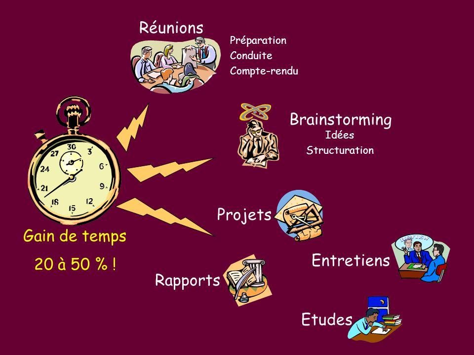 Gain de temps 20 à 50 % ! Réunions Préparation Conduite Compte-rendu Brainstorming Idées Structuration Projets Rapports Entretiens Etudes