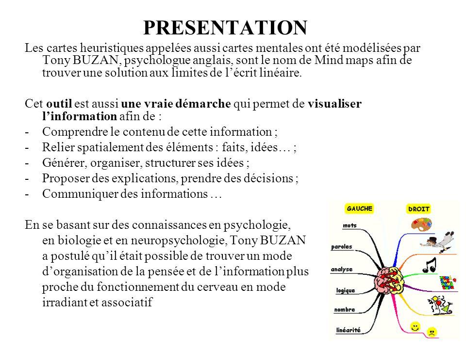 PRESENTATION Les cartes heuristiques appelées aussi cartes mentales ont été modélisées par Tony BUZAN, psychologue anglais, sont le nom de Mind maps a