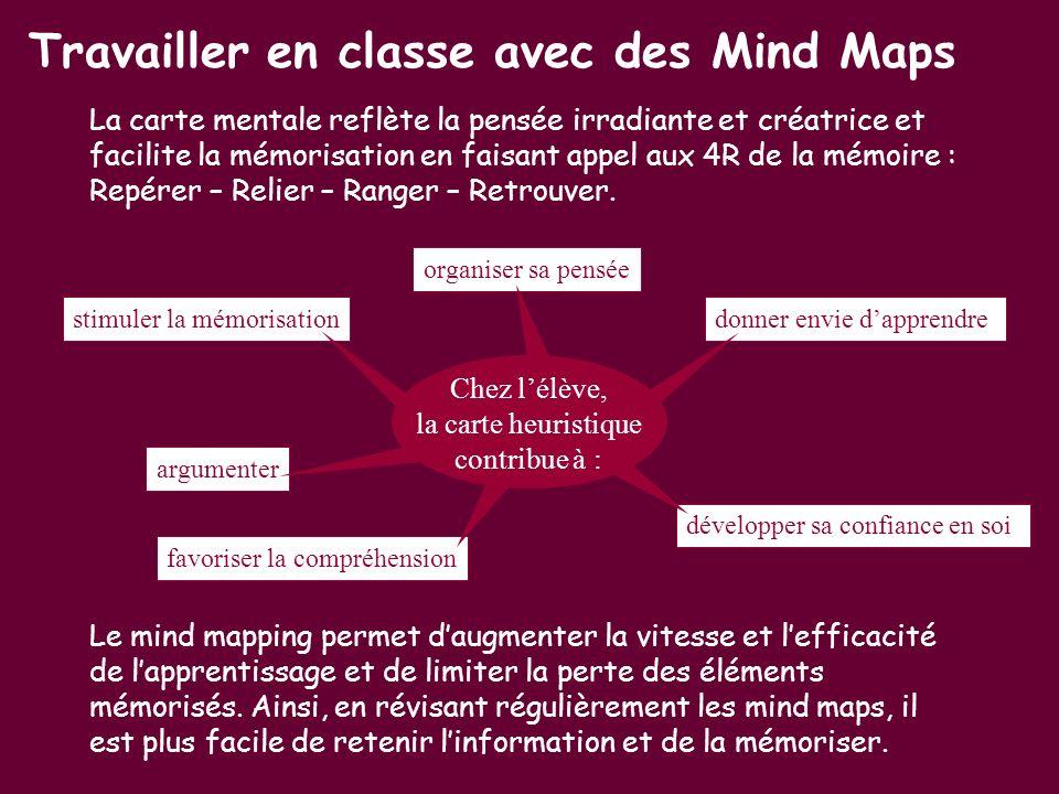 Travailler en classe avec des Mind Maps La carte mentale reflète la pensée irradiante et créatrice et facilite la mémorisation en faisant appel aux 4R