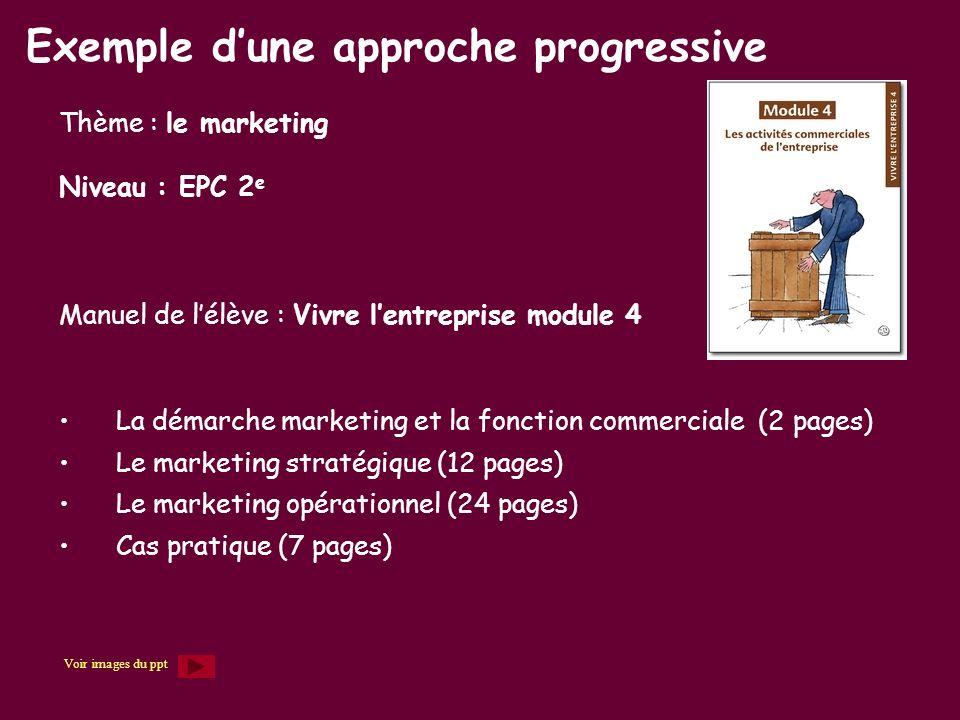 Exemple dune approche progressive Thème : le marketing Niveau : EPC 2 e Manuel de lélève : Vivre lentreprise module 4 La démarche marketing et la fonc