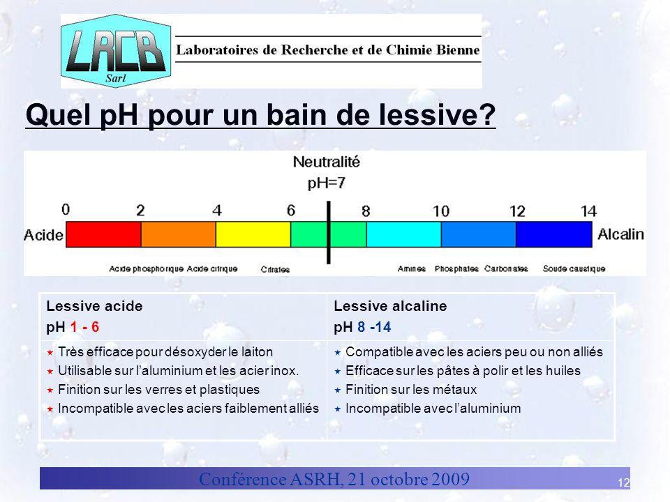 Conférence ASRH, 21 octobre 2009 12 Lessive acide pH 1 - 6 Lessive alcaline pH 8 -14 Très efficace pour désoxyder le laiton Utilisable sur laluminium