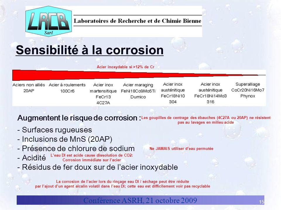 Conférence ASRH, 21 octobre 2009 15 Sensibilité à la corrosion Augmentent le risque de corrosion : - Surfaces rugueuses - Inclusions de MnS (20AP) - P