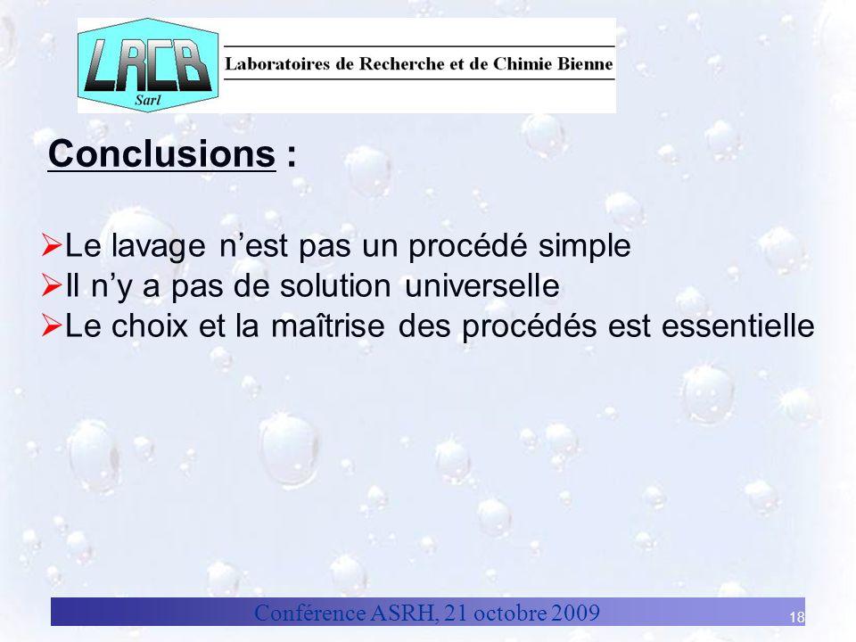 Conférence ASRH, 21 octobre 2009 18 Conclusions : Le lavage nest pas un procédé simple Il ny a pas de solution universelle Le choix et la maîtrise des
