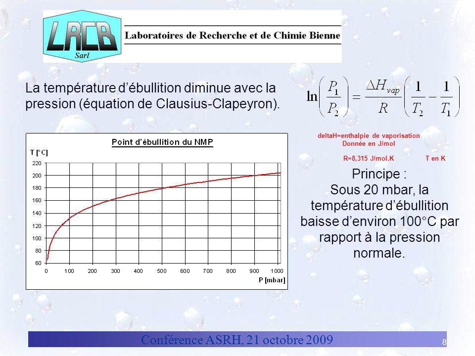 Conférence ASRH, 21 octobre 2009 8 La température débullition diminue avec la pression (équation de Clausius-Clapeyron). Principe : Sous 20 mbar, la t
