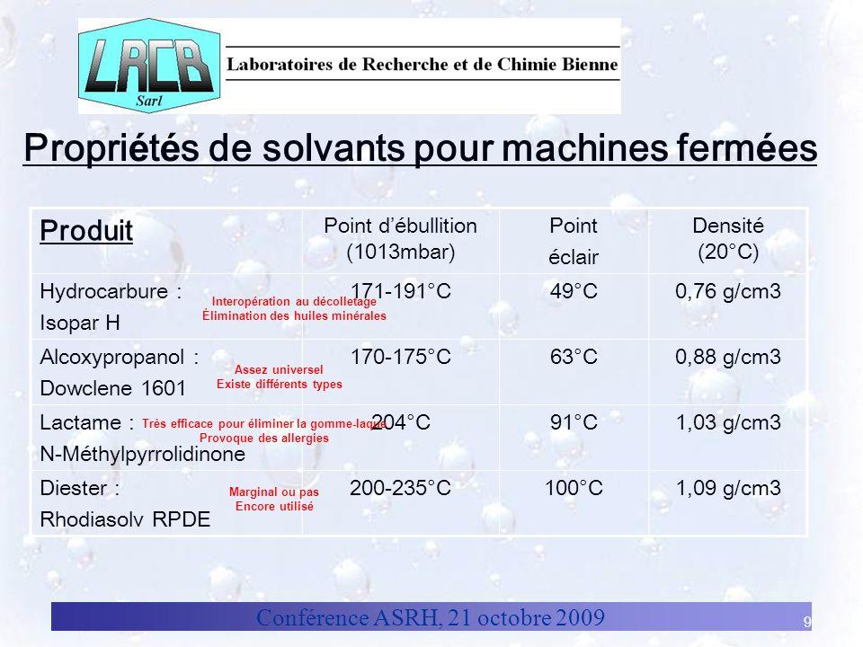 Conférence ASRH, 21 octobre 2009 9 Propri é t é s de solvants pour machines ferm é es Produit Point débullition (1013mbar) Point éclair Densité (20°C)