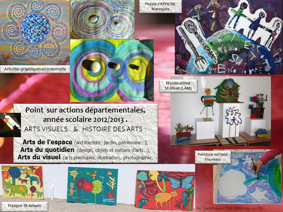 Doc,, Chantal Chabanon. CPDAV –DDSEN Lozère - Juin 2013 Point sur actions départementales, année scolaire 2012/2013. ARTS VISUELS & HISTOIRE DES ARTS