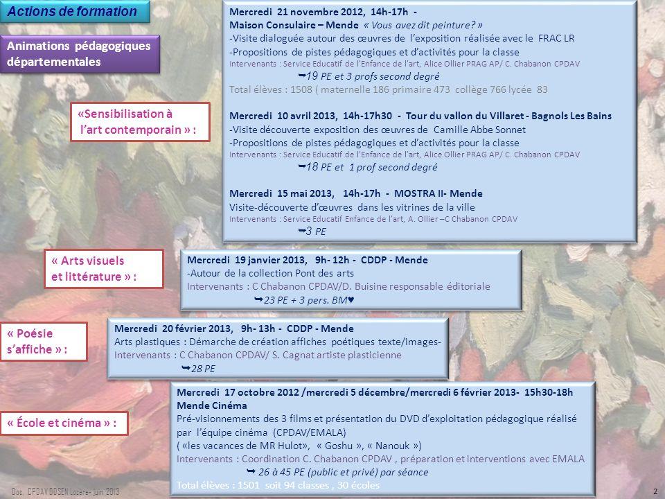 Mercredi 21 novembre 2012, 14h-17h - Maison Consulaire – Mende « Vous avez dit peinture? » -Visite dialoguée autour des œuvres de lexposition réalisée
