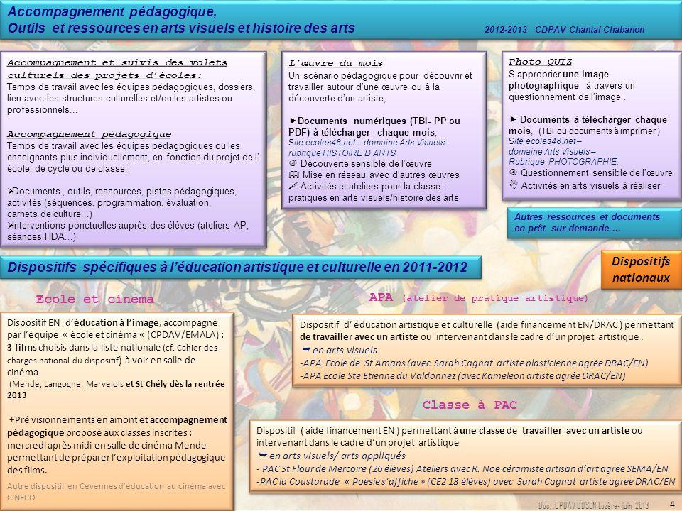 Doc..CPDAV DDSEN Lozère-juin 2013 5 De secteur /de territoire Ou départementales De secteur /de territoire Ou départementales Exemples dautres actions pour lEducation Artistique et Culturelle en 2012-2013 Domaines des arts du visuels, de lespace ou du quotidien.