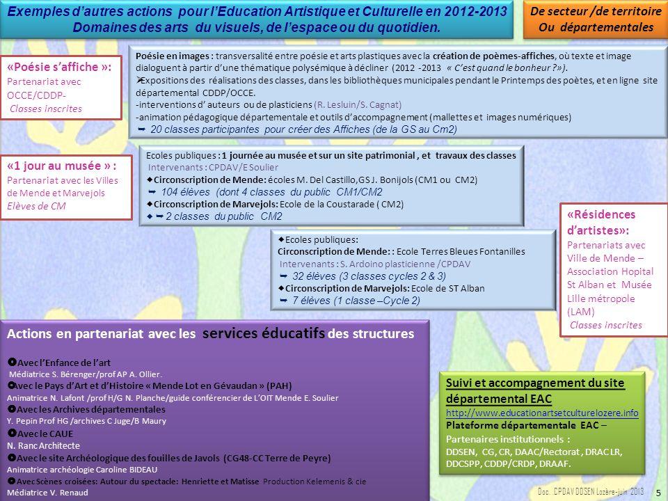 Doc..CPDAV DDSEN Lozère-juin 2013 5 De secteur /de territoire Ou départementales De secteur /de territoire Ou départementales Exemples dautres actions