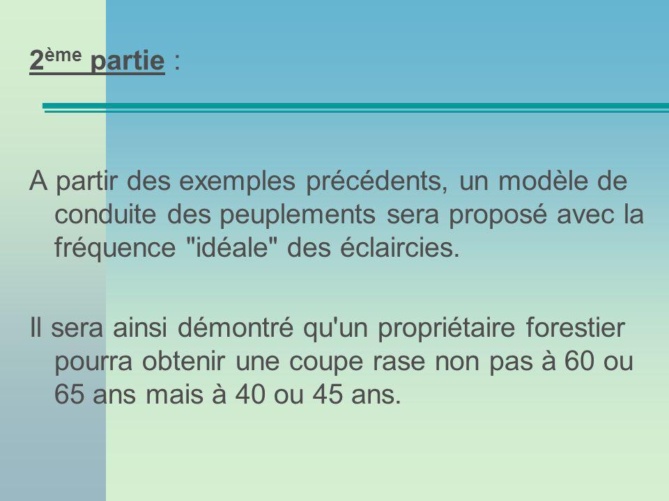 2 ème partie : A partir des exemples précédents, un modèle de conduite des peuplements sera proposé avec la fréquence idéale des éclaircies.