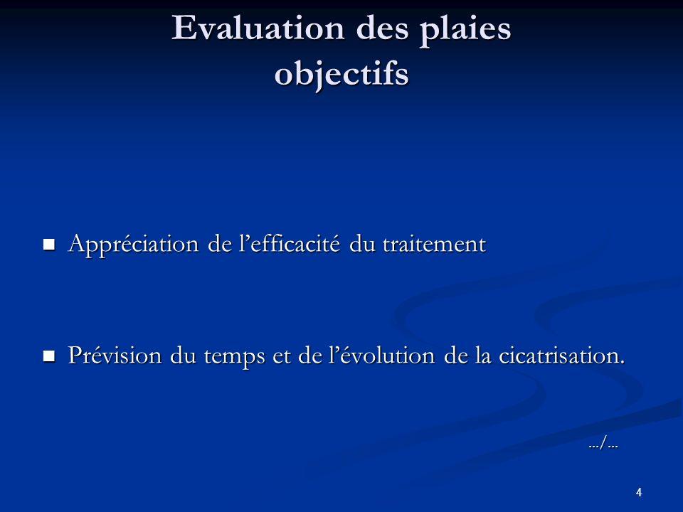 4 Appréciation de lefficacité du traitement Appréciation de lefficacité du traitement Prévision du temps et de lévolution de la cicatrisation. Prévisi