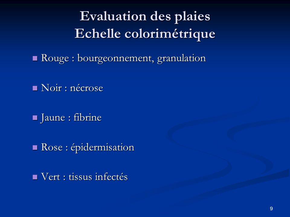 9 Evaluation des plaies Echelle colorimétrique Rouge : bourgeonnement, granulation Rouge : bourgeonnement, granulation Noir : nécrose Noir : nécrose J