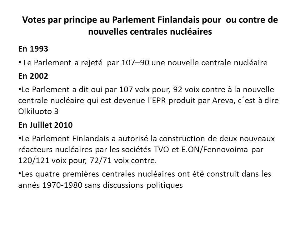 Votes par principe au Parlement Finlandais pour ou contre de nouvelles centrales nucléaires En 1993 Le Parlement a rejeté par 10790 une nouvelle centr