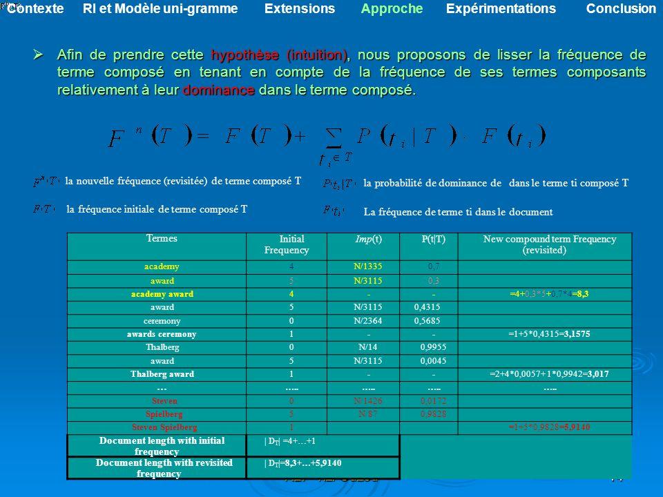 R2I –Tizi-Ouzou14 Afin de prendre cette hypothèse (intuition), nous proposons de lisser la fréquence de terme composé en tenant en compte de la fréque