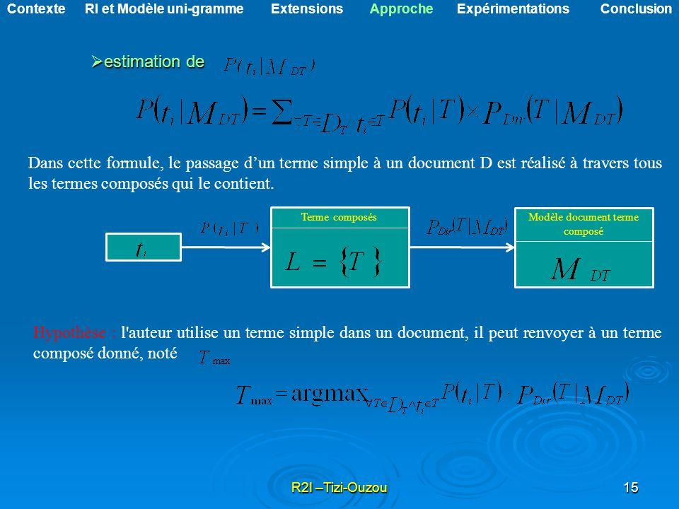 R2I –Tizi-Ouzou15 estimation de estimation de Dans cette formule, le passage dun terme simple à un document D est réalisé à travers tous les termes co