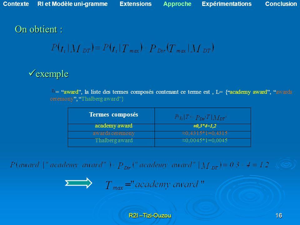 R2I –Tizi-Ouzou16 On obtient : exemple exemple = award, la liste des termes composés contenant ce terme est, L= { academy award, awards ceremony, Thal