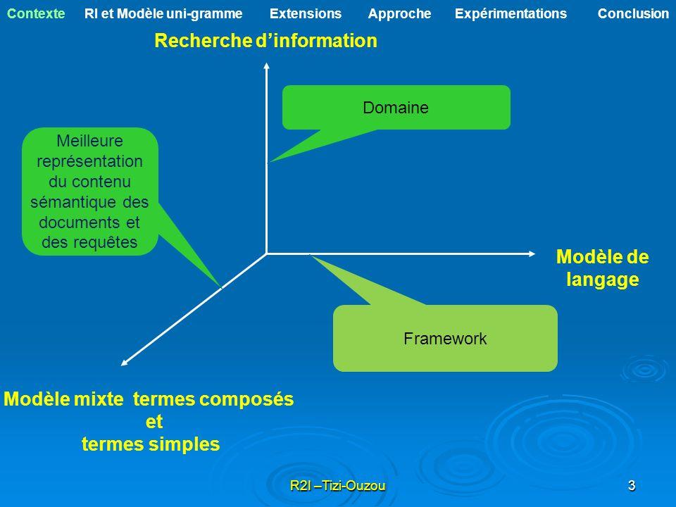 R2I –Tizi-Ouzou3 Domaine Recherche dinformation Modèle mixte termes composés et termes simples Modèle de langage Meilleure représentation du contenu s