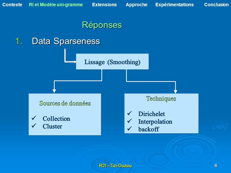R2I –Tizi-Ouzou6 Réponses 1. Data Sparseness Contexte RI et Modèle uni-gramme Extensions Approche Expérimentations Conclusion