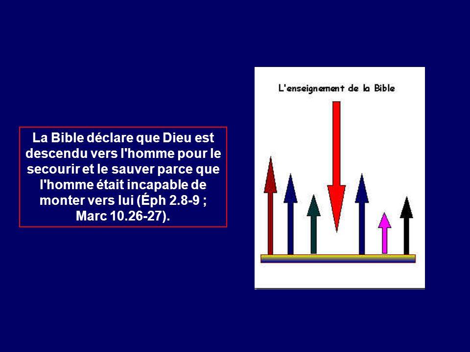La Bible déclare que Dieu est descendu vers l'homme pour le secourir et le sauver parce que l'homme était incapable de monter vers lui (Éph 2.8-9 ; Ma