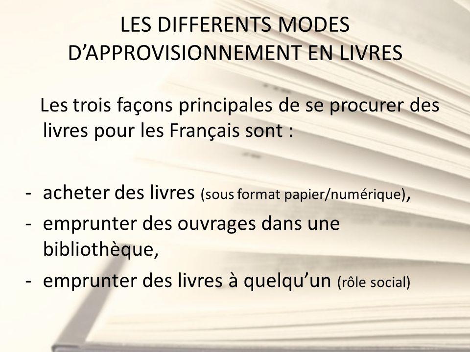 LES DIFFERENTS MODES DAPPROVISIONNEMENT EN LIVRES Les trois façons principales de se procurer des livres pour les Français sont : -acheter des livres